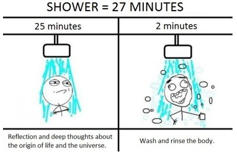 funny-shower-true-Favim.com-256641