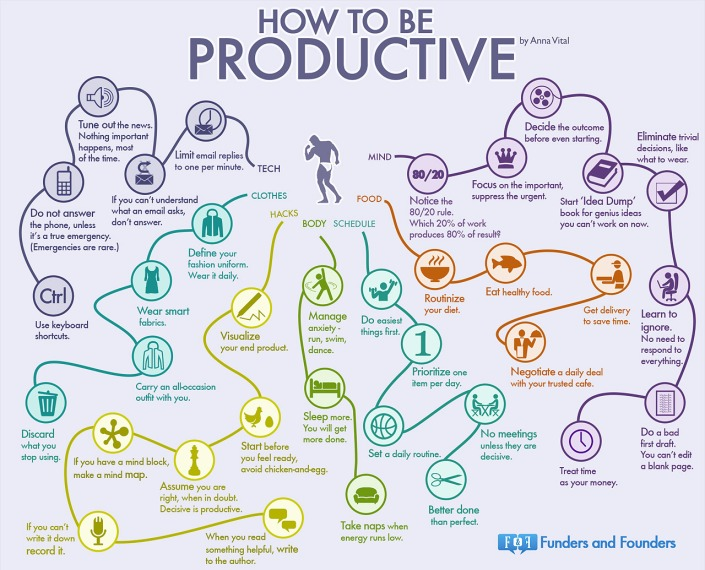35-habits-most-productive-people-infographic
